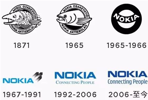 诺基亚logo的演变象征着主营业务在不断改变